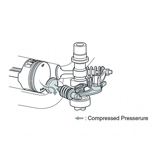 Easy Start Decompression Device