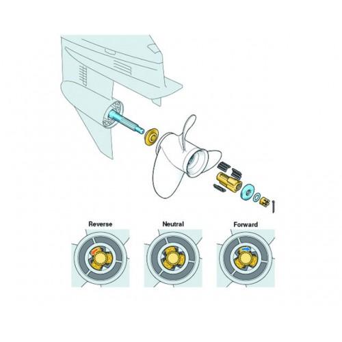 Shift Dampener System