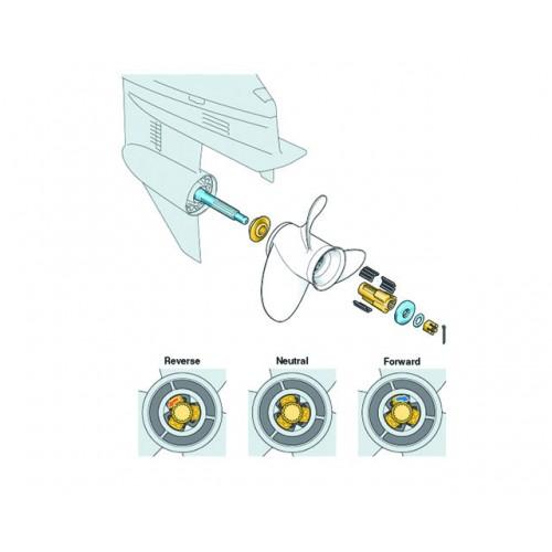 Shift Dampener System (Prop)