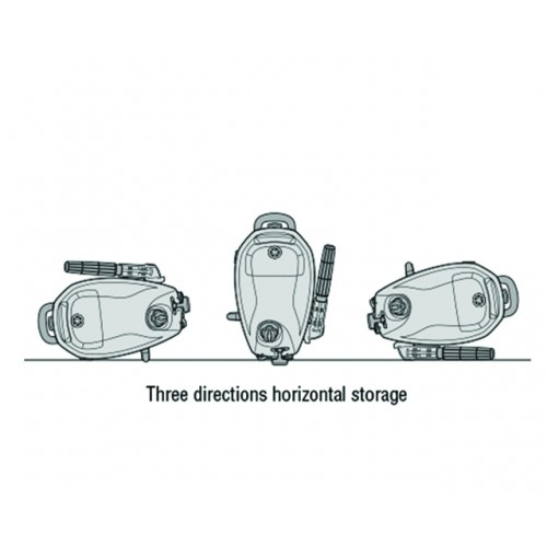 Three-Way Storage Positions